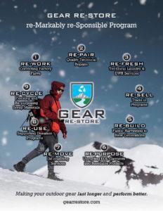 re-sponsible program
